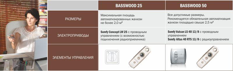 Basw 25 Avtomatika_1.jpg